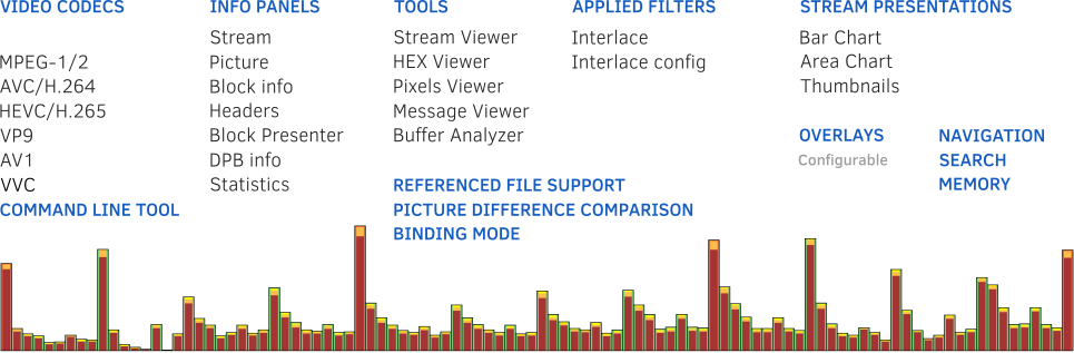 Video analysis software, mpeg analyzer for video quality tests