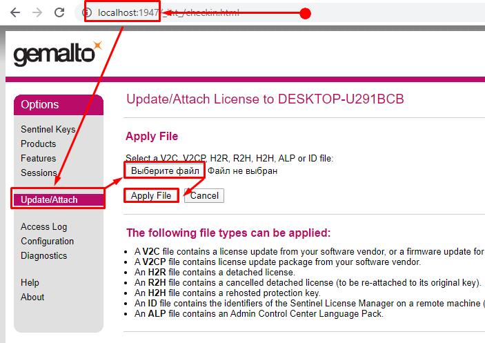 Software license