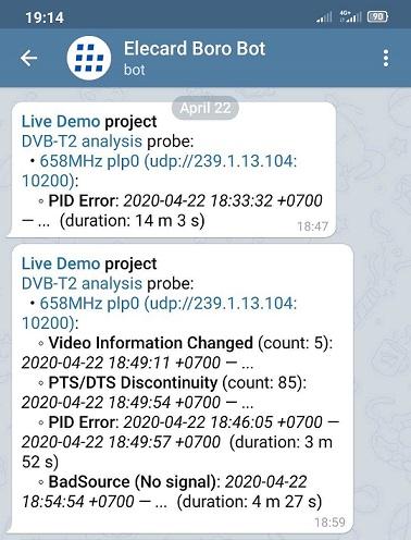 Telegram notifications