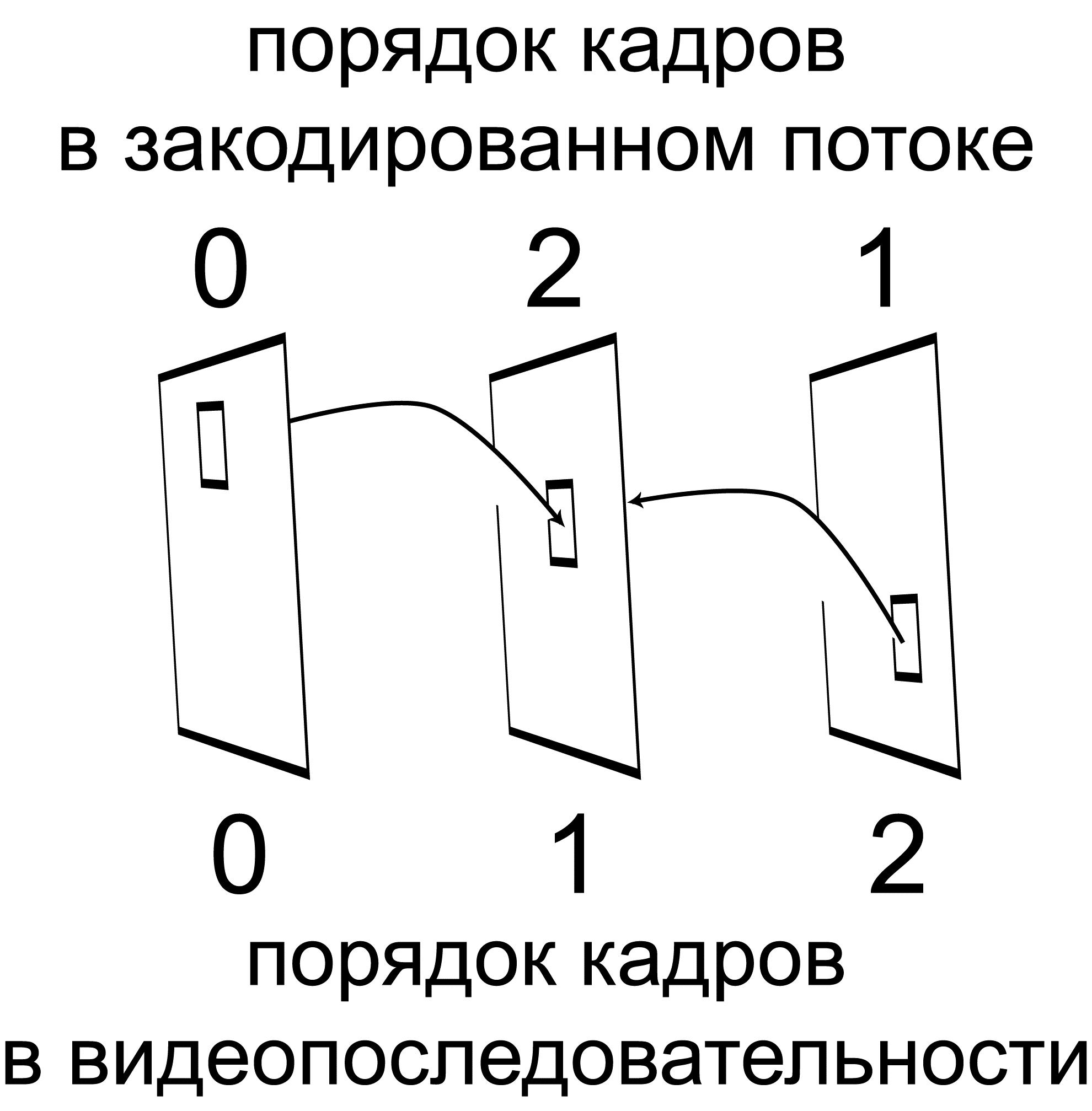 Video2.1_ru
